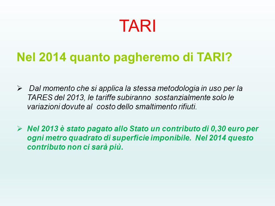 TARI Nel 2014 quanto pagheremo di TARI.
