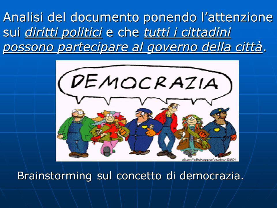 Brainstorming sul concetto di democrazia.