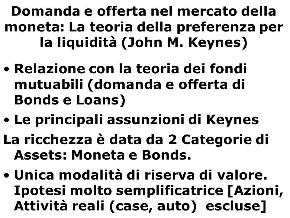 Teoria della preferenza per la liquidità M s + B s = WealthM s + B s = Wealth Vincolo di bilancio B d + M d = WealthVincolo di bilancio B d + M d = Wealth PertantoM s + B s = B d + M dPertantoM s + B s = B d + M d Da cui:M s – M d = B d – B sDa cui:M s – M d = B d – B s Equiluibrio nel mercato della moneta (Money Market Equilibrium) quando M d = M sEquiluibrio nel mercato della moneta (Money Market Equilibrium) quando M d = M s La situazione M d – M s = 0 è associata a quella B d – B s = 0, ovvero B d = B s (anche il bond market è in equilibrio)La situazione M d – M s = 0 è associata a quella B d – B s = 0, ovvero B d = B s (anche il bond market è in equilibrio)