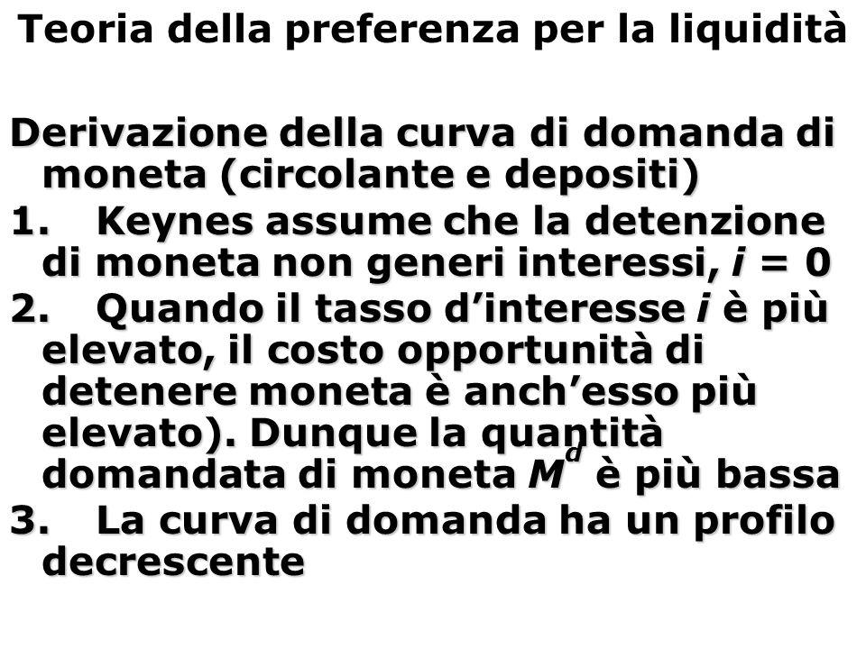 Teoria della preferenza per la liquidità Derivazione della curva di domanda di moneta (circolante e depositi) 1.Keynes assume che la detenzione di moneta non generi interessi, i = 0 2.Quando il tasso d'interesse i è più elevato, il costo opportunità di detenere moneta è anch'esso più elevato).