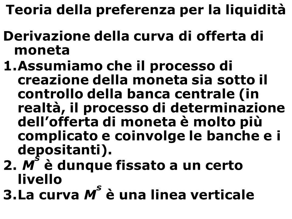 Teoria della preferenza per la liquidità Derivazione della curva di offerta di moneta 1.Assumiamo che il processo di creazione della moneta sia sotto il controllo della banca centrale (in realtà, il processo di determinazione dell'offerta di moneta è molto più complicato e coinvolge le banche e i depositanti).