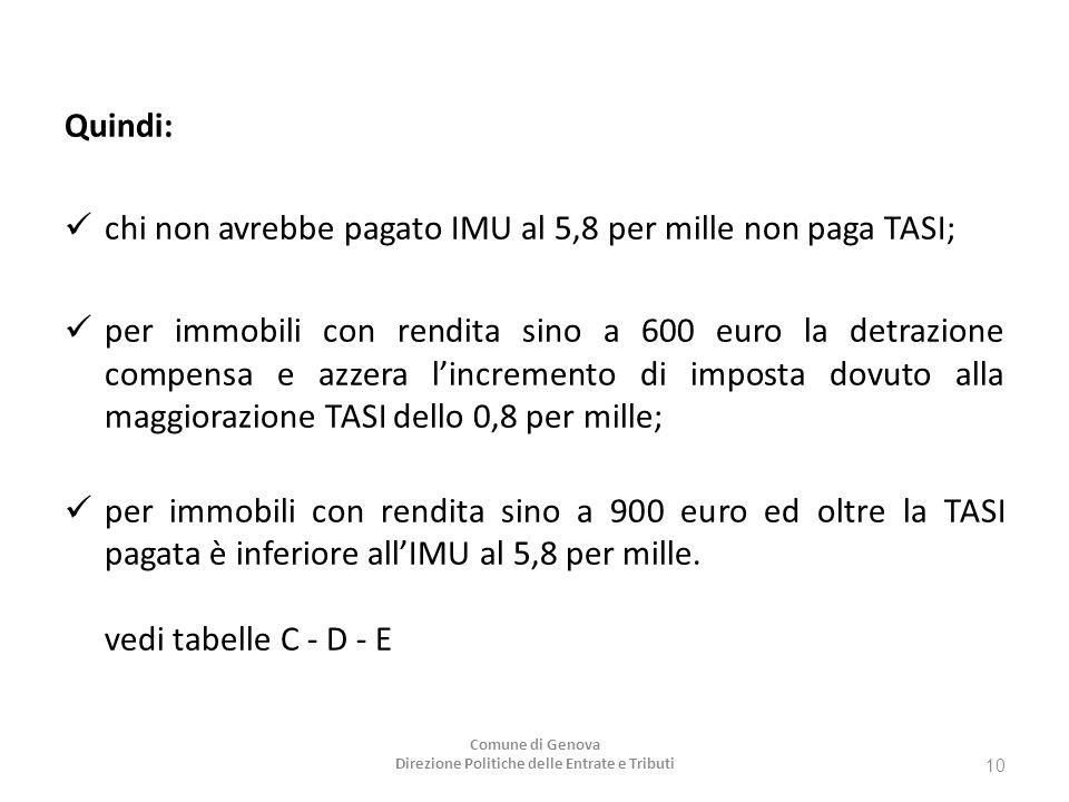 Quindi: chi non avrebbe pagato IMU al 5,8 per mille non paga TASI; per immobili con rendita sino a 600 euro la detrazione compensa e azzera l'incremento di imposta dovuto alla maggiorazione TASI dello 0,8 per mille; per immobili con rendita sino a 900 euro ed oltre la TASI pagata è inferiore all'IMU al 5,8 per mille.