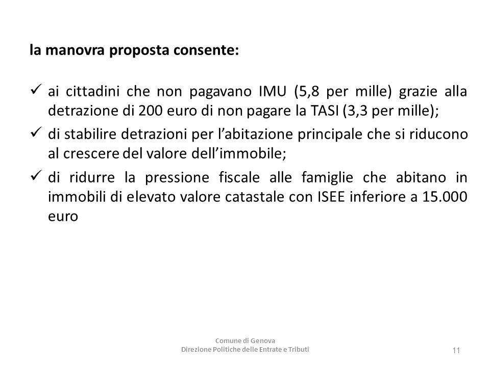 la manovra proposta consente: ai cittadini che non pagavano IMU (5,8 per mille) grazie alla detrazione di 200 euro di non pagare la TASI (3,3 per mill