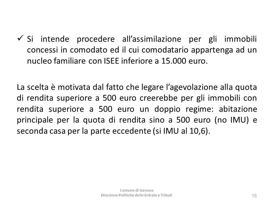 Si intende procedere all'assimilazione per gli immobili concessi in comodato ed il cui comodatario appartenga ad un nucleo familiare con ISEE inferiore a 15.000 euro.