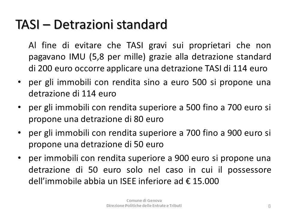 TASI – Detrazioni standard Al fine di evitare che TASI gravi sui proprietari che non pagavano IMU (5,8 per mille) grazie alla detrazione standard di 2