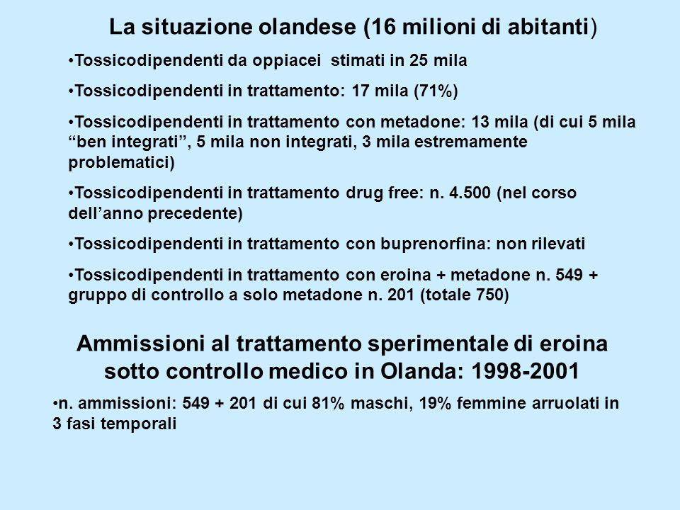La situazione olandese (16 milioni di abitanti) Tossicodipendenti da oppiacei stimati in 25 mila Tossicodipendenti in trattamento: 17 mila (71%) Tossi