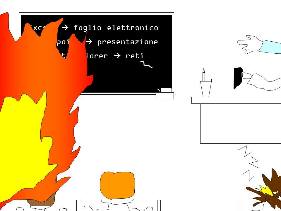 Excell  foglio elettronico Power point  presentazione Internet explorer  reti informatiche Perbacco
