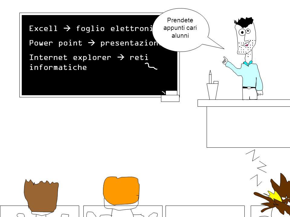 Excell  foglio elettronico Power point  presentazione Internet explorer  reti informatiche Prendete appunti cari alunni