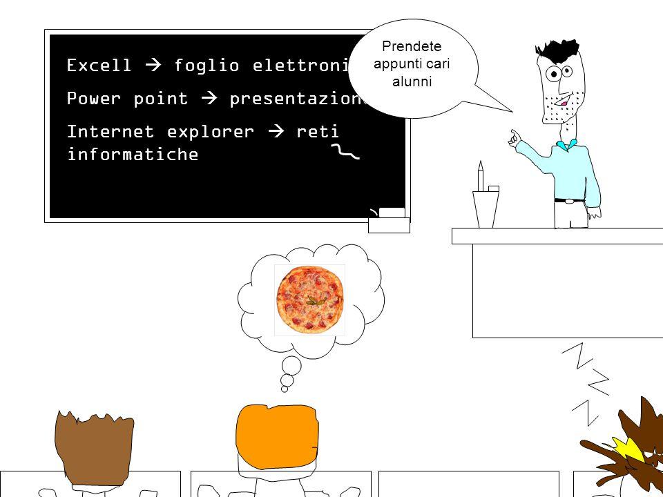 Excell  foglio elettronico Power point  presentazione Internet explorer  reti informatiche Il compito di salvare la scuola è di…