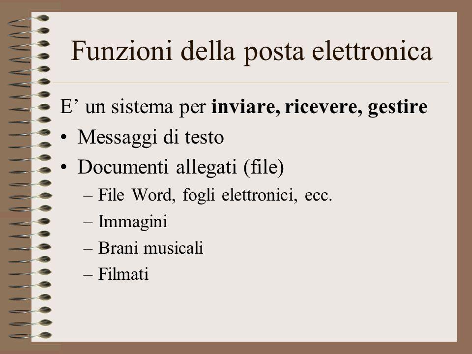 Funzioni della posta elettronica E' un sistema per inviare, ricevere, gestire Messaggi di testo Documenti allegati (file) –File Word, fogli elettronic
