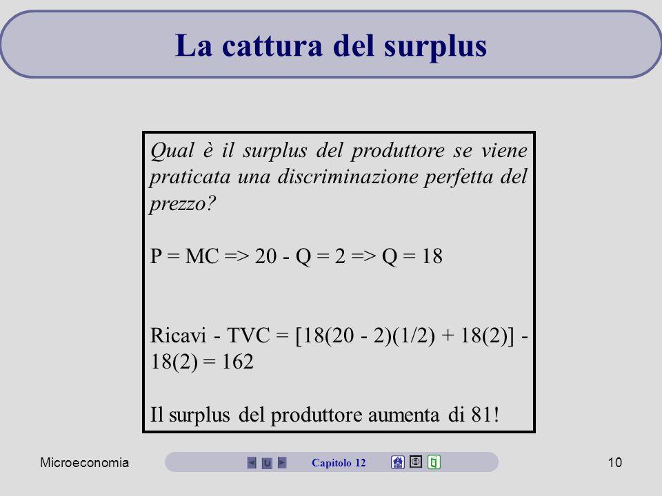Microeconomia10 La cattura del surplus Qual è il surplus del produttore se viene praticata una discriminazione perfetta del prezzo? P = MC => 20 - Q =