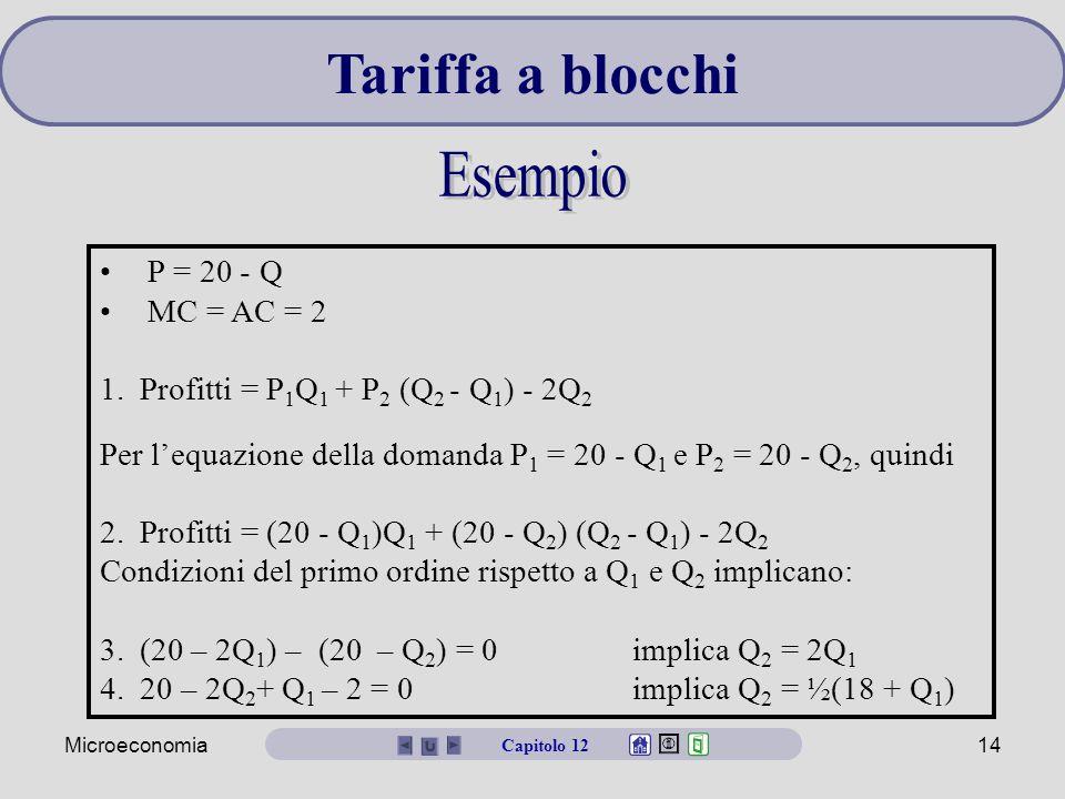 Microeconomia14 Tariffa a blocchi P = 20 - Q MC = AC = 2 1.Profitti = P 1 Q 1 + P 2 (Q 2 - Q 1 ) - 2Q 2 Per l'equazione della domanda P 1 = 20 - Q 1 e P 2 = 20 - Q 2, quindi 2.Profitti = (20 - Q 1 )Q 1 + (20 - Q 2 ) (Q 2 - Q 1 ) - 2Q 2 Condizioni del primo ordine rispetto a Q 1 e Q 2 implicano: 3.(20 – 2Q 1 ) – (20 – Q 2 ) = 0 implica Q 2 = 2Q 1 4.20 – 2Q 2 + Q 1 – 2 = 0 implica Q 2 = ½(18 + Q 1 ) Capitolo 12