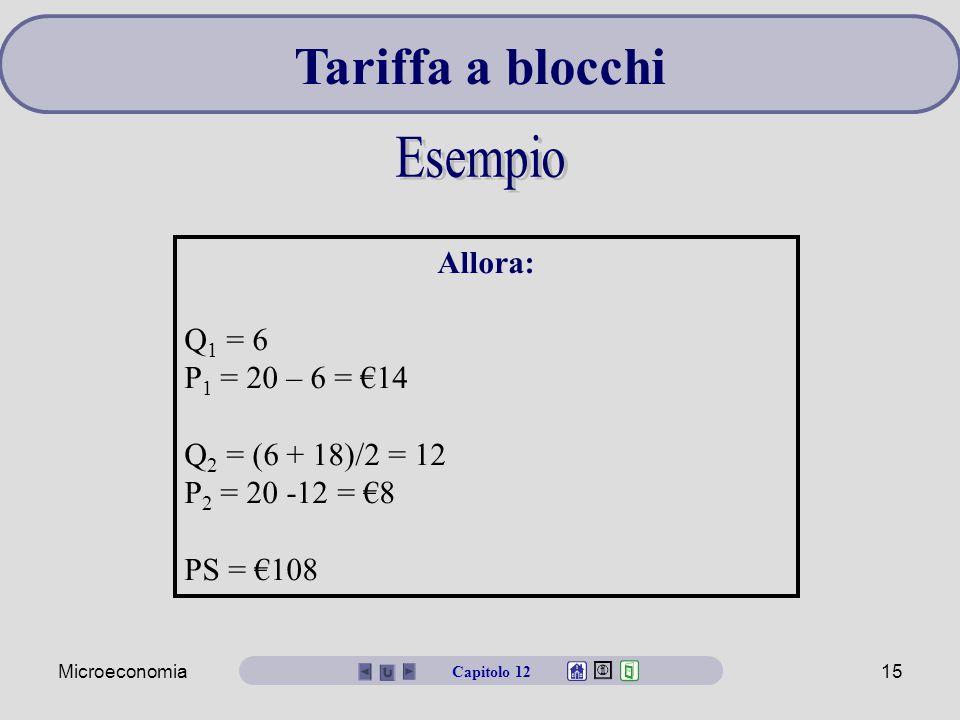 Microeconomia15 Tariffa a blocchi Allora: Q 1 = 6 P 1 = 20 – 6 = €14 Q 2 = (6 + 18)/2 = 12 P 2 = 20 -12 = €8 PS = €108 Capitolo 12