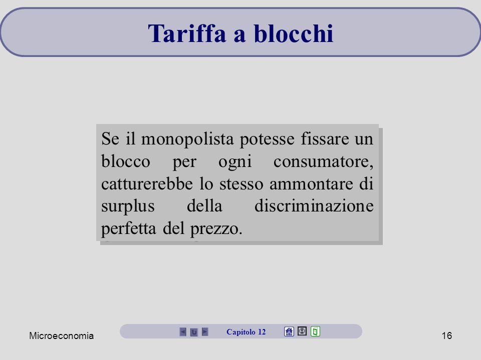 Microeconomia16 Tariffa a blocchi Se il monopolista potesse fissare un blocco per ogni consumatore, catturerebbe lo stesso ammontare di surplus della discriminazione perfetta del prezzo.