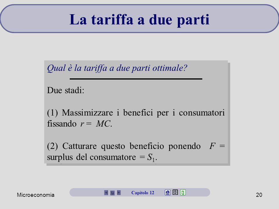 Microeconomia20 La tariffa a due parti Qual è la tariffa a due parti ottimale? Due stadi: (1) Massimizzare i benefici per i consumatori fissando r = M