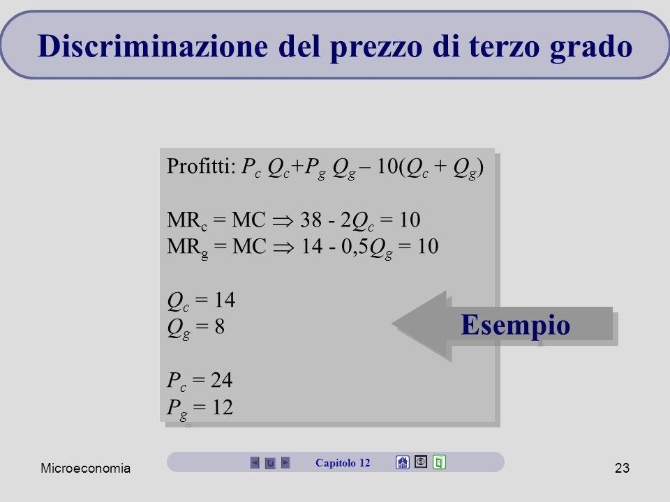 Microeconomia23 Profitti: P c Q c +P g Q g – 10(Q c + Q g ) MR c = MC  38 - 2Q c = 10 MR g = MC  14 - 0,5Q g = 10 Q c = 14 Q g = 8 P c = 24 P g = 12 Profitti: P c Q c +P g Q g – 10(Q c + Q g ) MR c = MC  38 - 2Q c = 10 MR g = MC  14 - 0,5Q g = 10 Q c = 14 Q g = 8 P c = 24 P g = 12 Esempio Capitolo 12 Discriminazione del prezzo di terzo grado