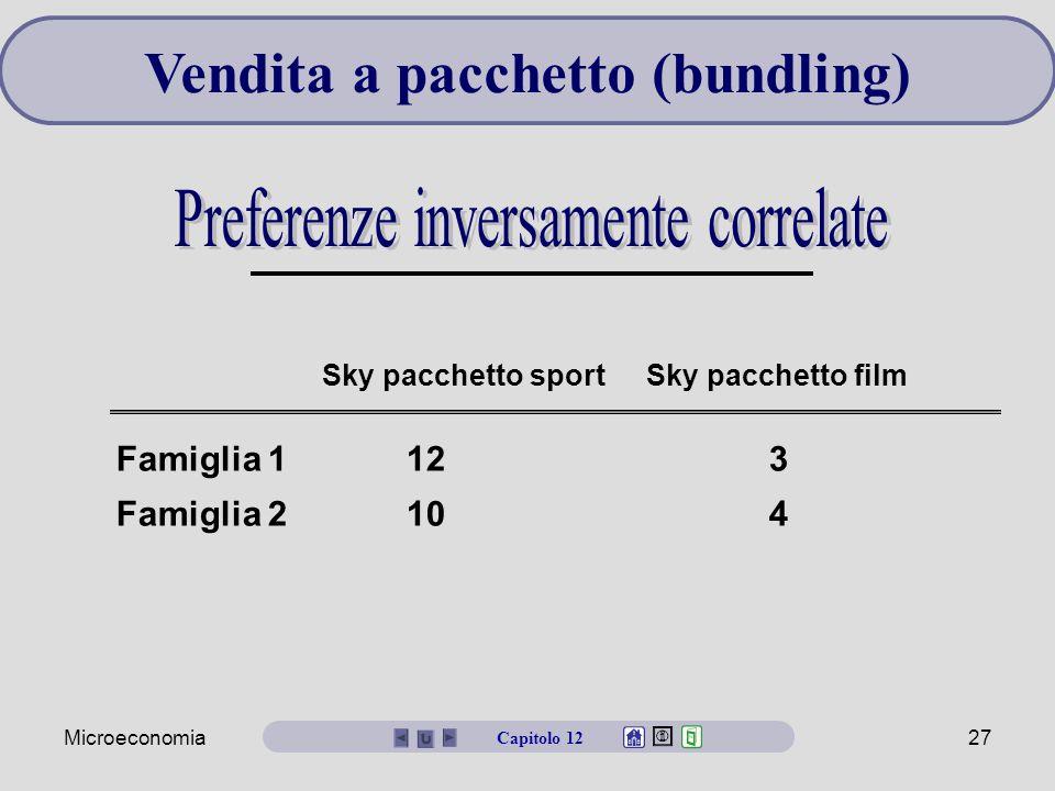 Microeconomia27 Vendita a pacchetto (bundling) Capitolo 12 Sky pacchetto sport Sky pacchetto film Famiglia 1123 Famiglia 2104