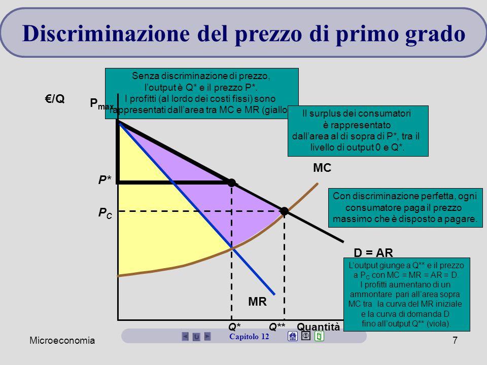 Microeconomia7 Discriminazione del prezzo di primo grado Capitolo 12 P* Q* Senza discriminazione di prezzo, l'output è Q* e il prezzo P*. I profitti (