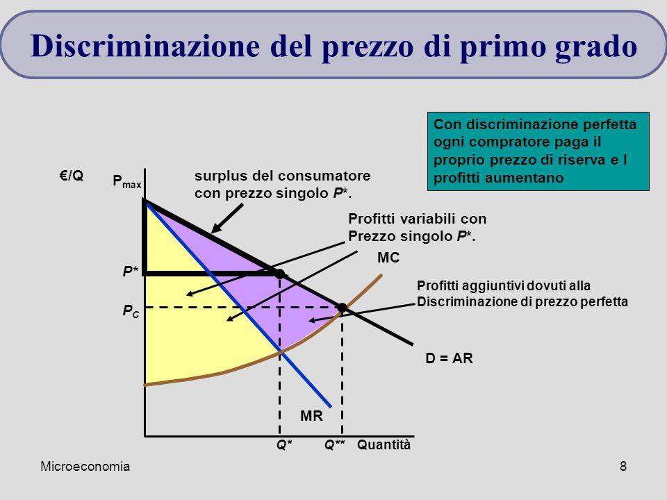 Microeconomia29 Vendita a pacchetto (bundling) Politica di prezzo ottimale Se i pacchetti vengono venduti insieme (bundling), le famiglie sono disposte a pagare: Famiglia 1: 15 per entrambi Famiglia 2: 14 per entrambi Vendendo il bundle al minore delle due disponibilità a pagare i ricavi totali sono pari = 28 Politica di prezzo ottimale Se i pacchetti vengono venduti insieme (bundling), le famiglie sono disposte a pagare: Famiglia 1: 15 per entrambi Famiglia 2: 14 per entrambi Vendendo il bundle al minore delle due disponibilità a pagare i ricavi totali sono pari = 28 Capitolo 12