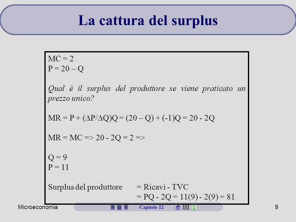 Microeconomia9 La cattura del surplus MC = 2 P = 20 – Q Qual è il surplus del produttore se viene praticato un prezzo unico? MR = P + (  P/  Q)Q = (