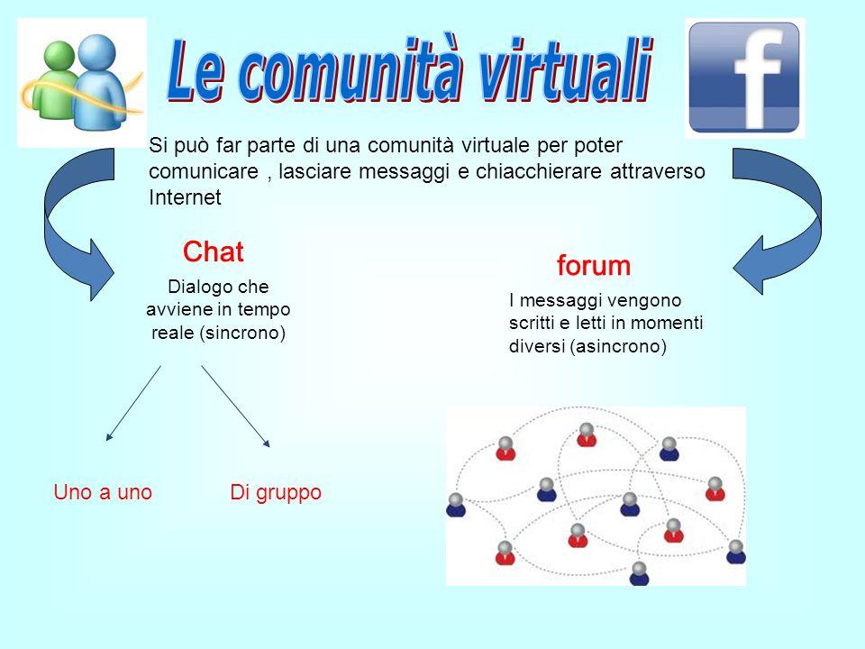 Si può far parte di una comunità virtuale per poter comunicare, lasciare messaggi e chiacchierare attraverso Internet Chat Dialogo che avviene in temp