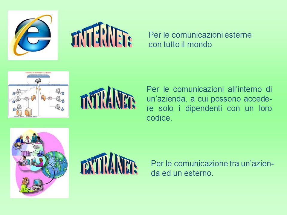 Per le comunicazioni esterne con tutto il mondo Per le comunicazioni all'interno di un'azienda, a cui possono accede- re solo i dipendenti con un loro