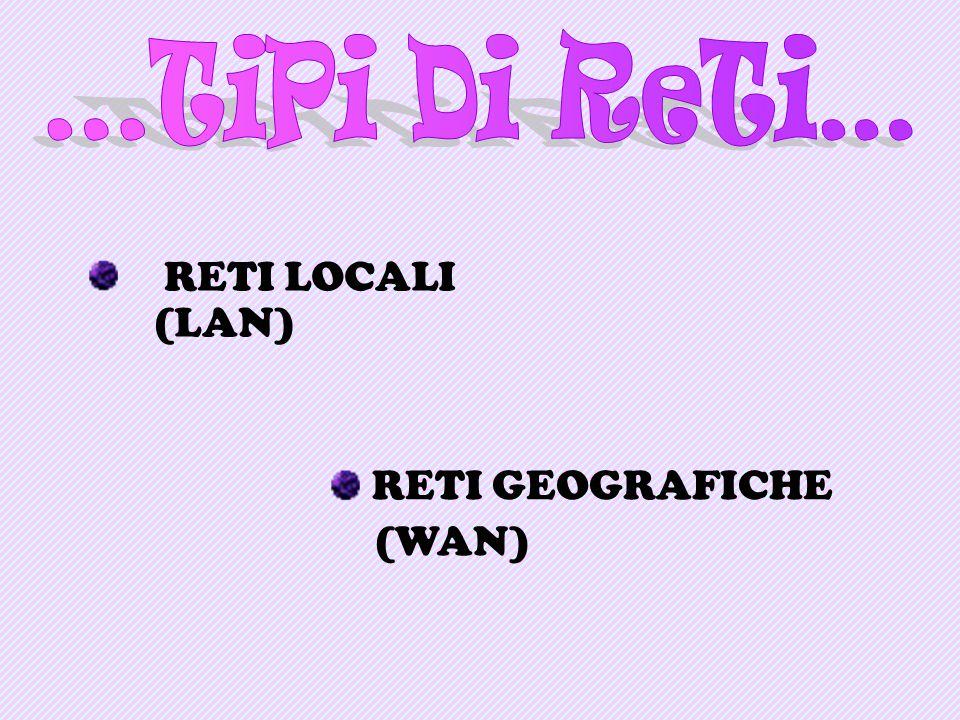 RETI LOCALI (LAN) RETI GEOGRAFICHE (WAN)