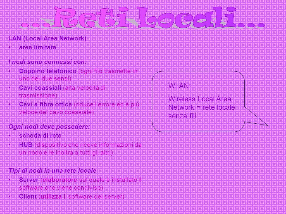 LAN (Local Area Network) area limitata I nodi sono connessi con: Doppino telefonico (ogni filo trasmette in uno dei due sensi) Cavi coassiali (alta ve
