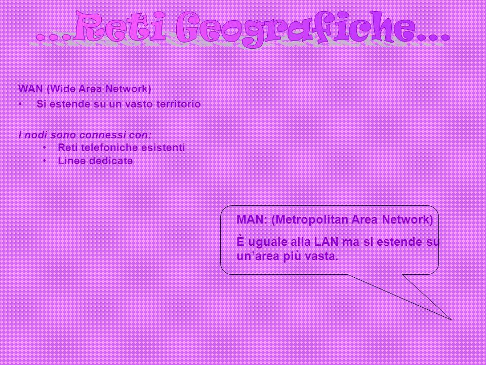 WAN (Wide Area Network) Si estende su un vasto territorio I nodi sono connessi con: Reti telefoniche esistenti Linee dedicate MAN: (Metropolitan Area