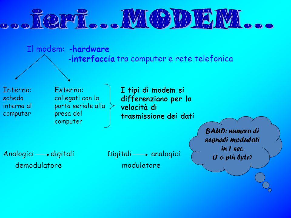 Il modem: -hardware -interfaccia tra computer e rete telefonica Analogici digitaliDigitali analogici demodulatoremodulatore Interno: scheda interna al
