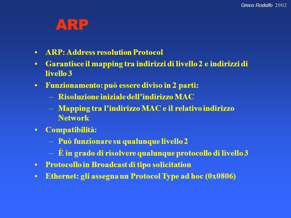Greco Rodolfo 2002 ARP: Address resolution Protocol Garantisce il mapping tra indirizzi di livello 2 e indirizzi di livello 3 Funzionamento: può essere diviso in 2 parti: –Risoluzione iniziale dell'indirizzo MAC –Mapping tra l'indirizzo MAC e il relativo indirizzo Network Compatibilità: –Può funzionare su qualunque livello 2 –È in grado di risolvere qualunque protocollo di livello 3 Protocollo in Broadcast di tipo solicitation Ethernet: gli assegna un Protocol Type ad hoc (0x0806) ARP