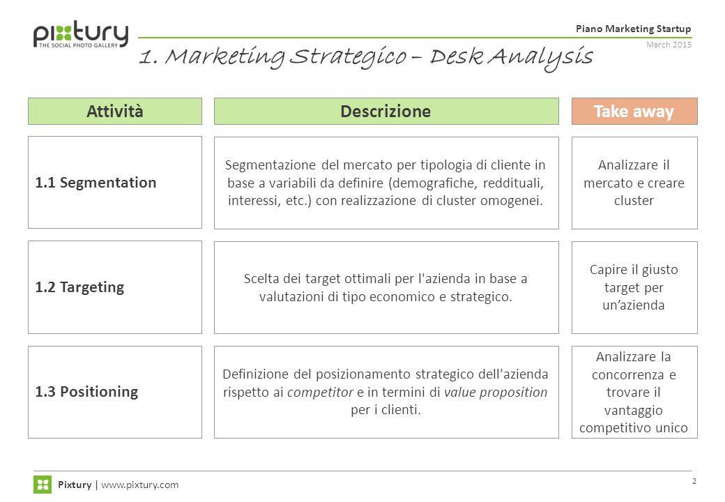 March 2015 Piano Marketing Startup Pixtury   www.pixtury.com 2 1. Marketing Strategico – Desk Analysis Segmentazione del mercato per tipologia di clie