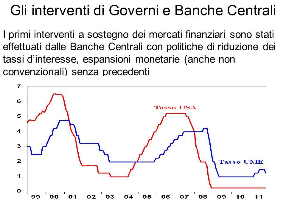 I primi interventi a sostegno dei mercati finanziari sono stati effettuati dalle Banche Centrali con politiche di riduzione dei tassi d'interesse, espansioni monetarie (anche non convenzionali) senza precedenti Gli interventi di Governi e Banche Centrali