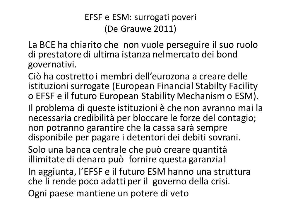 EFSF e ESM: surrogati poveri (De Grauwe 2011) La BCE ha chiarito che non vuole perseguire il suo ruolo di prestatore di ultima istanza nelmercato dei bond governativi.