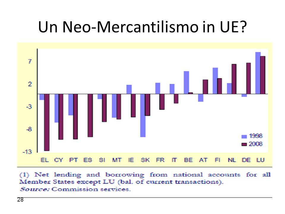 Un Neo-Mercantilismo in UE 28