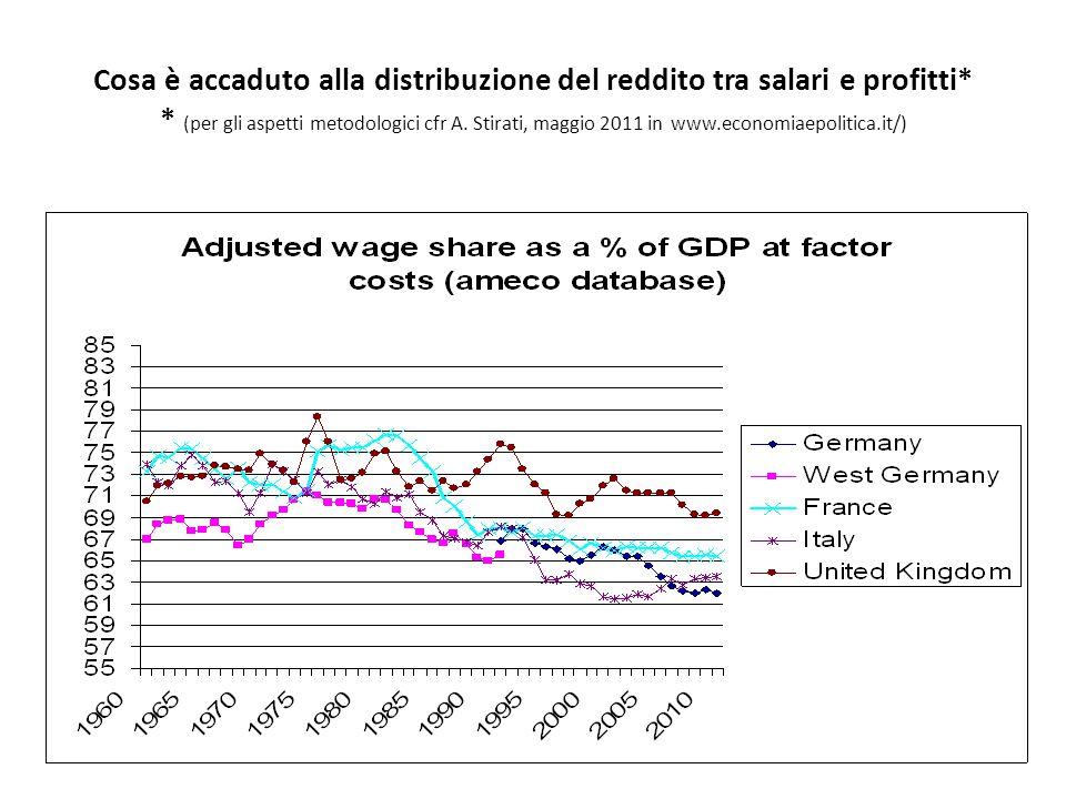 Cosa è accaduto alla distribuzione del reddito tra salari e profitti* * (per gli aspetti metodologici cfr A.