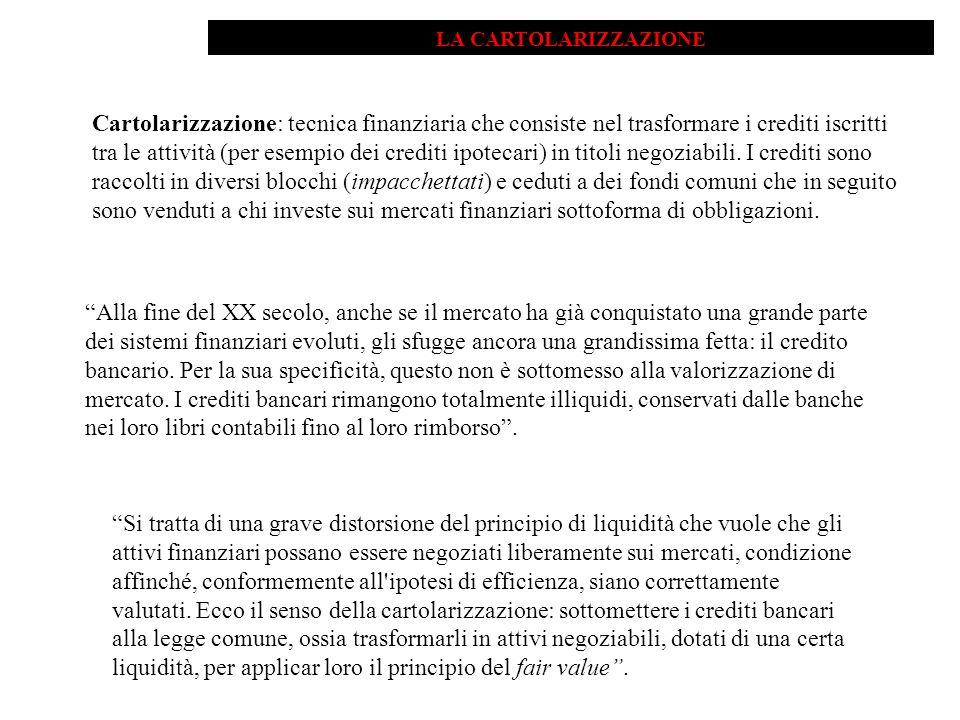 LA CARTOLARIZZAZIONE Cartolarizzazione: tecnica finanziaria che consiste nel trasformare i crediti iscritti tra le attività (per esempio dei crediti ipotecari) in titoli negoziabili.