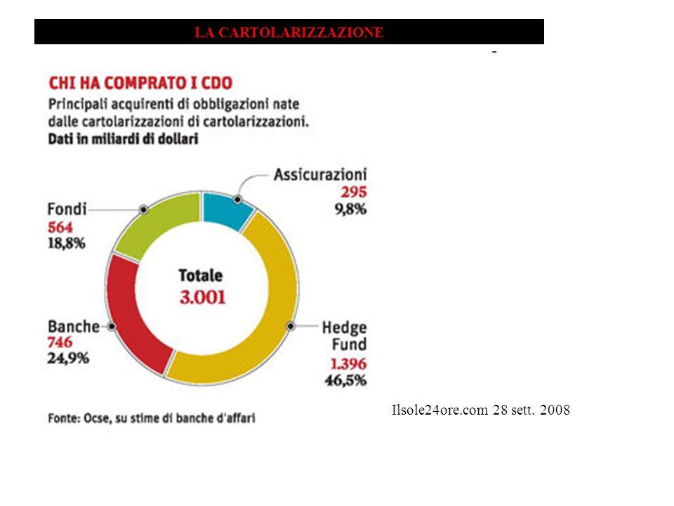 Nel 1984 le prime dieci banche al mondo controllavano il 26% del totale delle attività, con il 50% detenuto da 64 banche e il rimanente 50% diffuso tra le 11.837 rimanenti banche di minor dimensione.