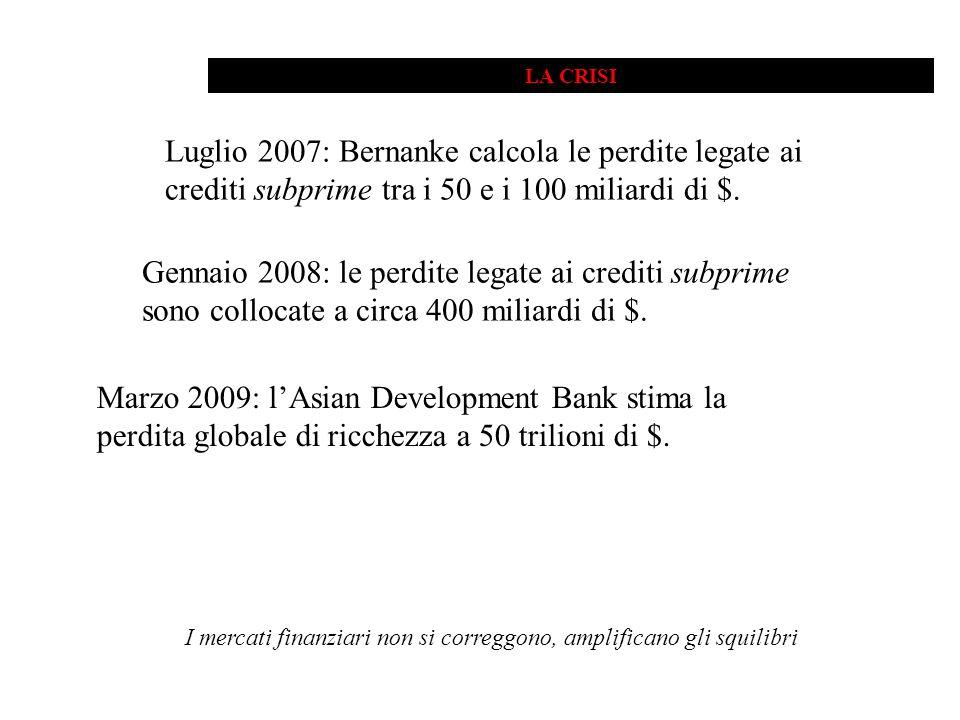 LA CRISI Luglio 2007: Bernanke calcola le perdite legate ai crediti subprime tra i 50 e i 100 miliardi di $.
