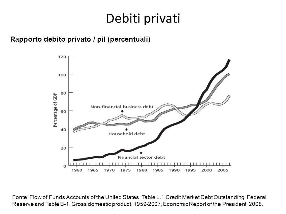 Come funziona la speculazione Alcune grandi società finanziarie iniziano a vendere i titoli di Stato dei paesi che, a loro giudizio (d'accordo con le società di rating) corrono il rischio di avere difficoltà di finanziamento.