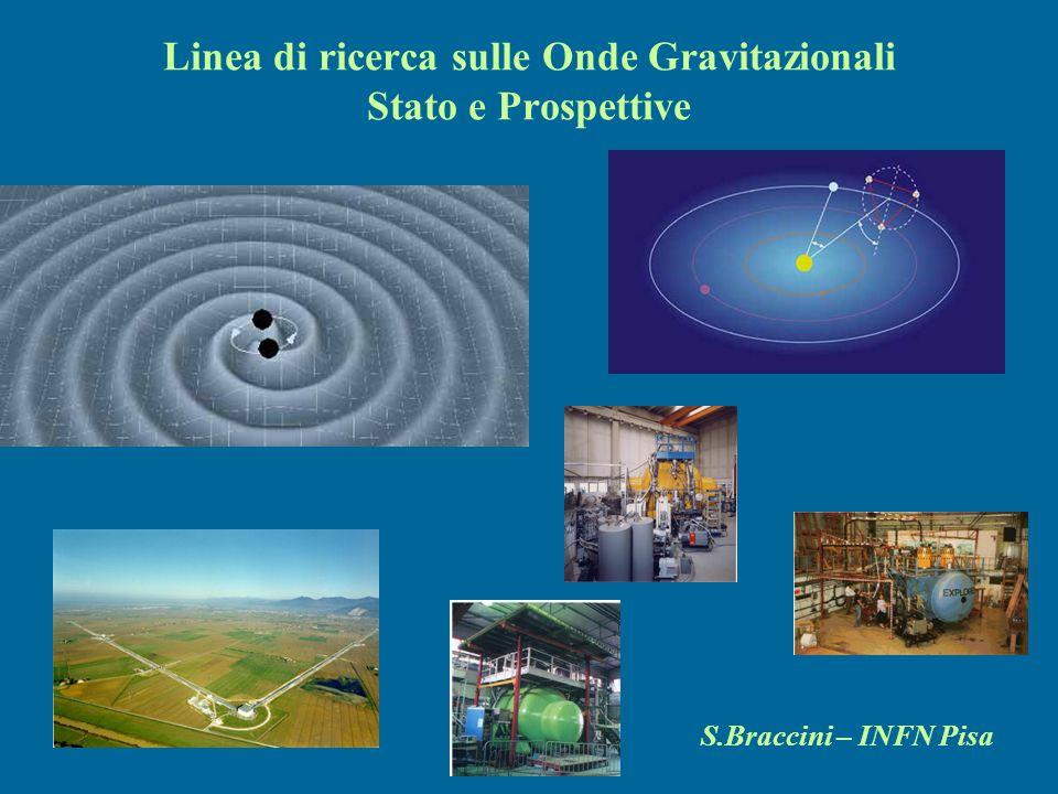 Advanced VIRGO (2008-2009) Sospensioni Monolitiche Laser da 20 W a 100 W Control Noise Reduction Temperatura Ambiente