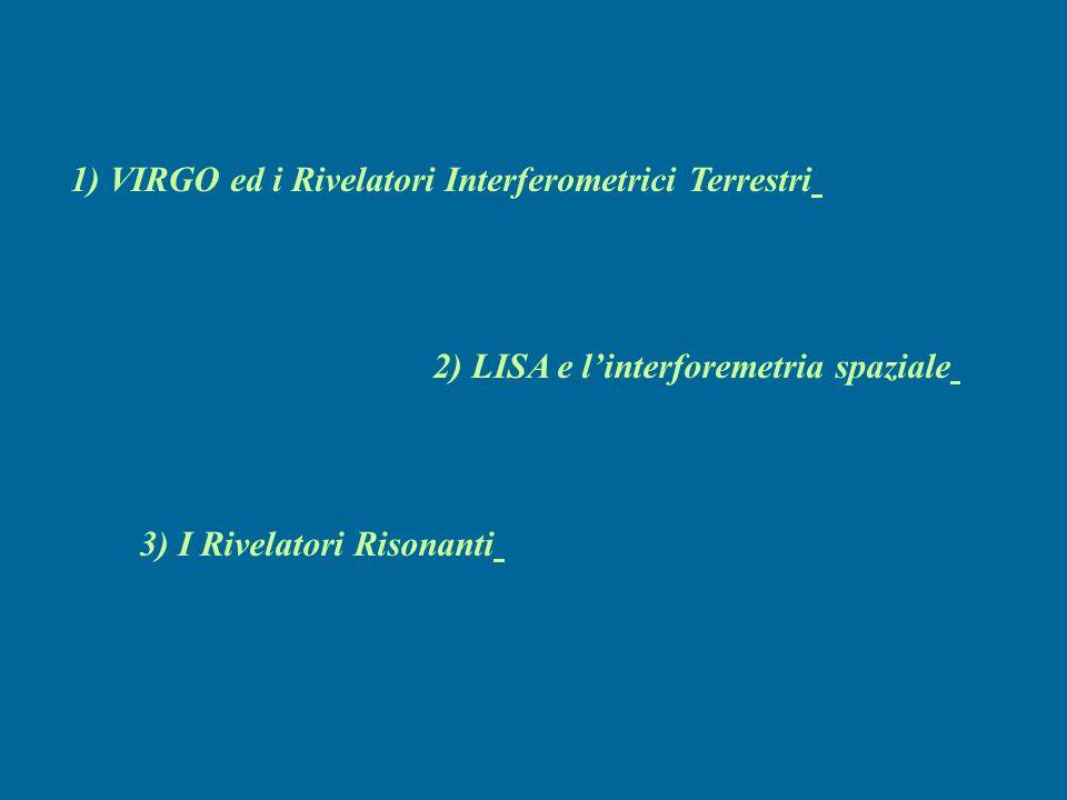 Conclusions Scientific Run nel 2005-06 (sforzo sul sito) Finanziamenti R&D mirati per l'Advanced Definire la strategia per passare da LISA-PF a LISA Dopo IGEC 2…….