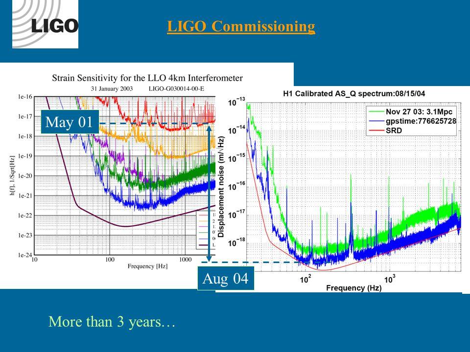 RAP-RD: Rivelazione Termo-Acustica di Particelle presso la DA  NE Beam Test Facility (BTF) RAP Collaboration: S.