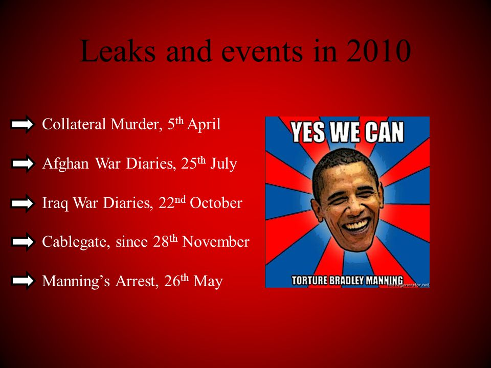 Collateral Murder, 5 th April Afghan War Diaries, 25 th July Iraq War Diaries, 22 nd October Cablegate, since 28 th November Manning's Arrest, 26 th May Leaks and events in 2010