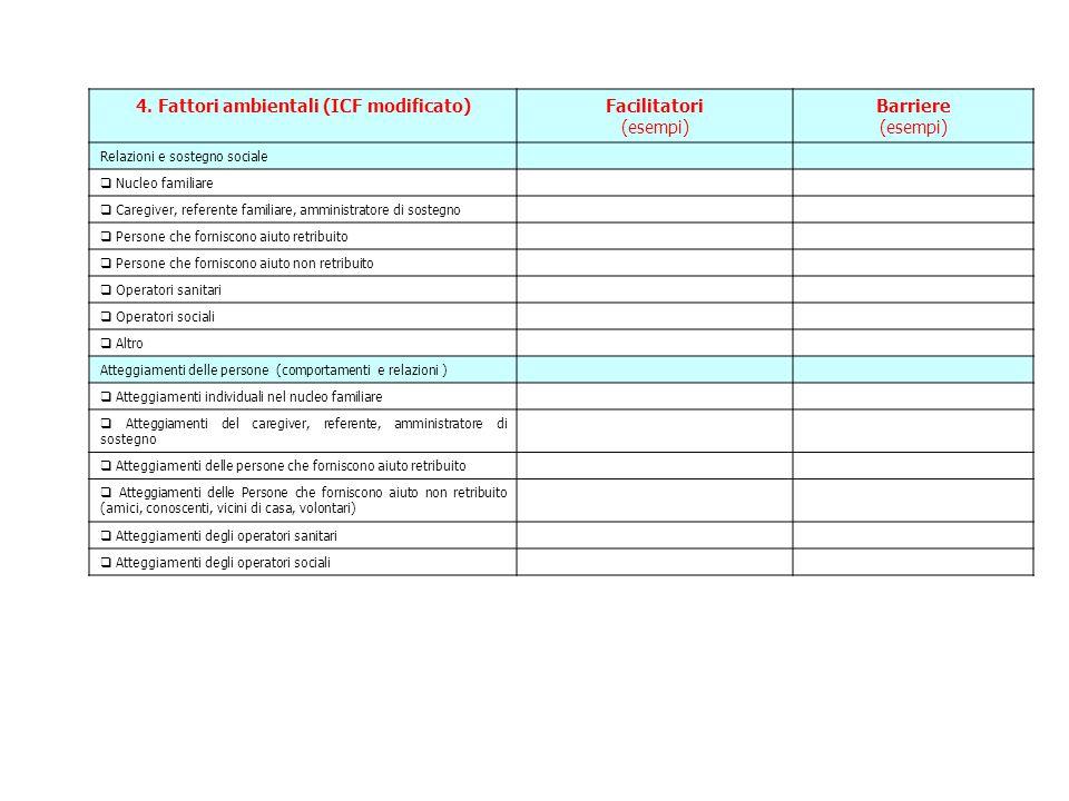 4. Fattori ambientali (ICF modificato)Facilitatori (esempi) Barriere (esempi) Relazioni e sostegno sociale  Nucleo familiare  Caregiver, referente f