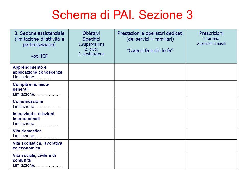 3. Sezione assistenziale (limitazione di attività e partecipazione) voci ICF Obiettivi Specifici 1.supervisione 2. aiuto 3. sostituzione Prestazioni e