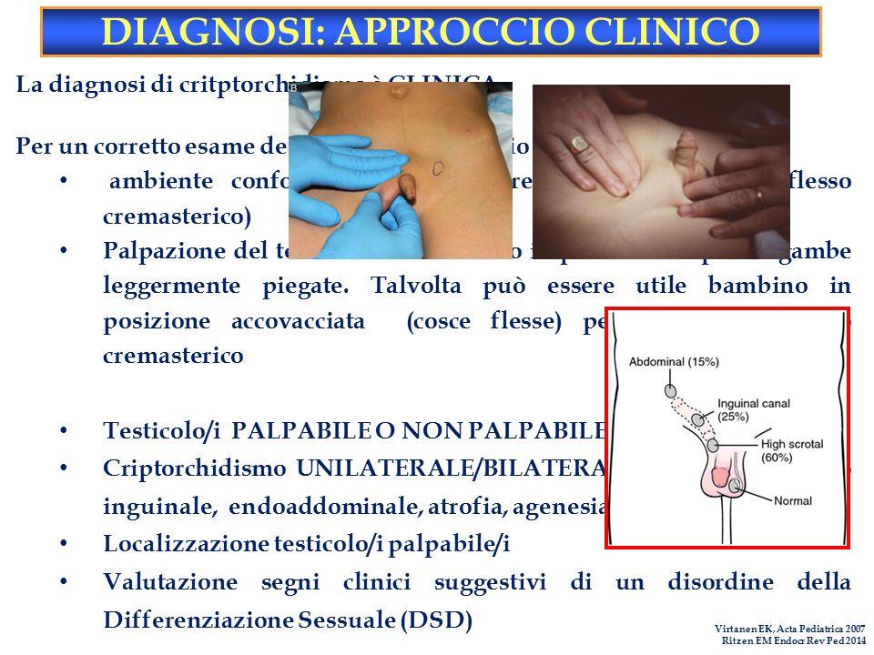 Virtanen EK, Acta Pediatrica 2007 Ritzen EM Endocr Rev Ped 2014 DIAGNOSI: APPROCCIO CLINICO La diagnosi di critptorchidismo è CLINICA. Per un corretto