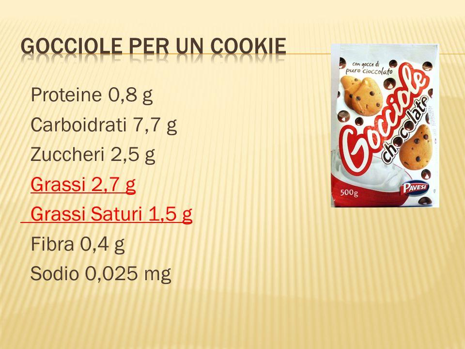 Proteine 0,8 g Carboidrati 7,7 g Zuccheri 2,5 g Grassi 2,7 g Grassi Saturi 1,5 g Fibra 0,4 g Sodio 0,025 mg