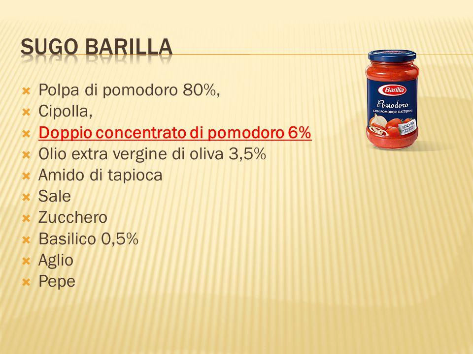  Polpa di pomodoro 80%,  Cipolla,  Doppio concentrato di pomodoro 6%  Olio extra vergine di oliva 3,5%  Amido di tapioca  Sale  Zucchero  Basilico 0,5%  Aglio  Pepe