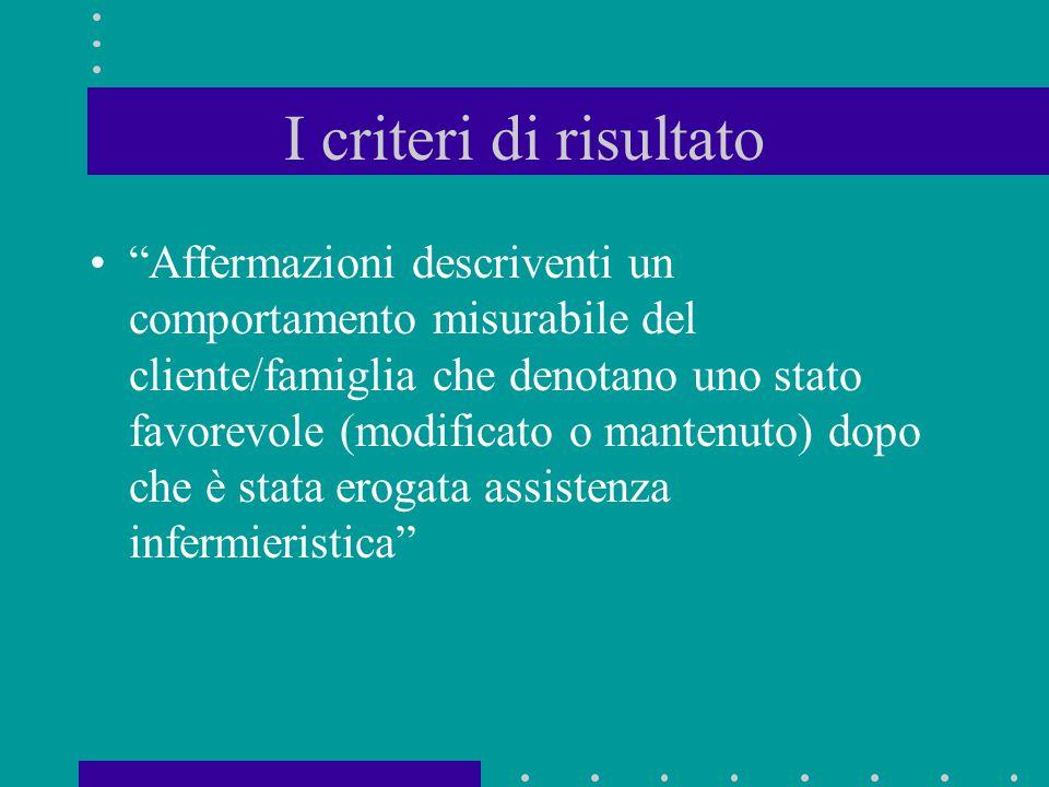 """I criteri di risultato """"Affermazioni descriventi un comportamento misurabile del cliente/famiglia che denotano uno stato favorevole (modificato o mant"""